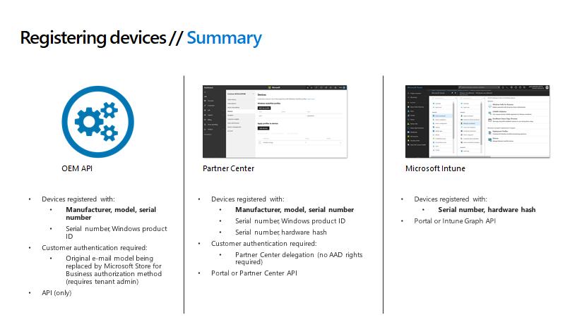 CSP partners: Add devices to Windows Autopilot using Partner