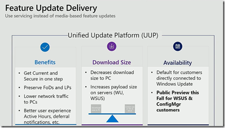 UUP is (still) coming soon, and dynamic update is (still